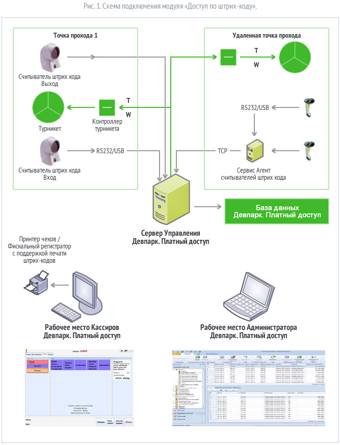 Сканер штрих-кодов схема